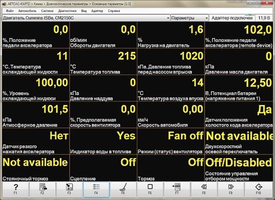 Режим отображения параметров - Таблица